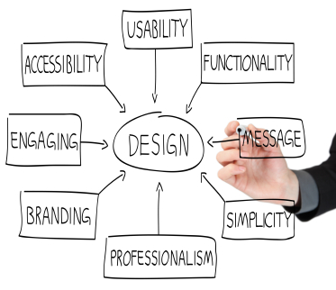 There is much more to Web Design than meets the eye